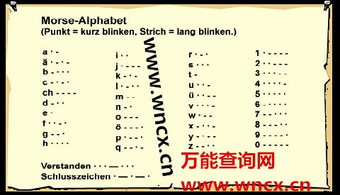 标准摩尔斯电码对照表